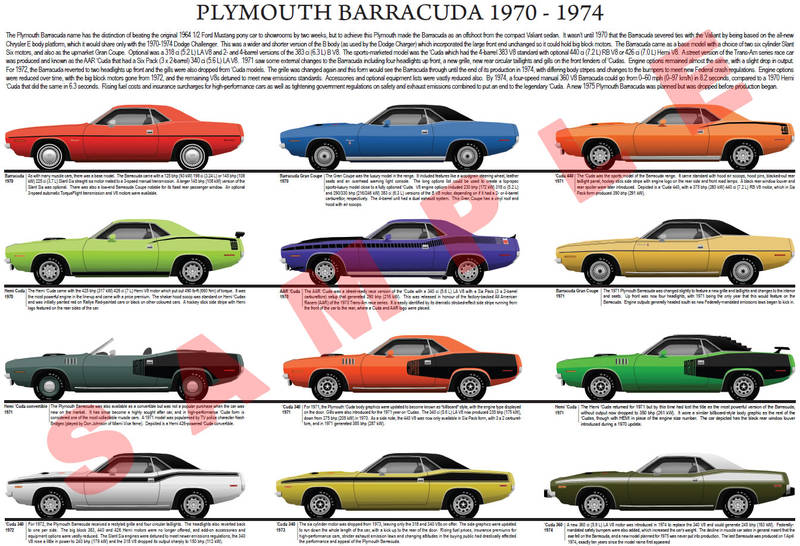 Plymouth Barracuda model chart 1970 - 1974