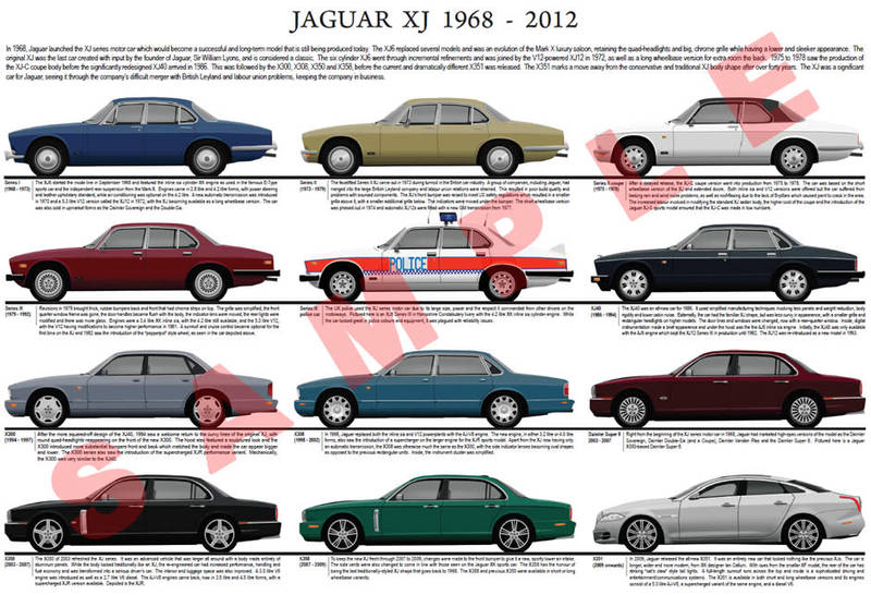 Jaguar XJ Series Model Chart Poster Nice Design
