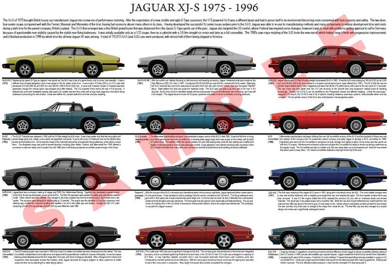 Beautiful Jaguar XJ S U0026 XJS Model Chart Good Looking