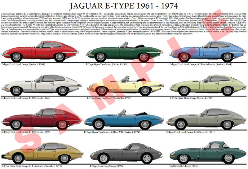 Jaguar E-Type XKE model chart