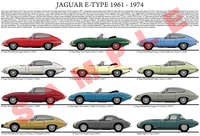 Jaguar E-Type XKE model chart poster