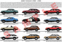 AMC Eagle car 1980 to 1988 poster