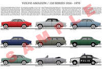Volvo Amazon 120 series model chart poster print
