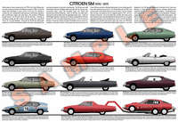 Citroen SM model chart 1970 to 1975 car evolution poster