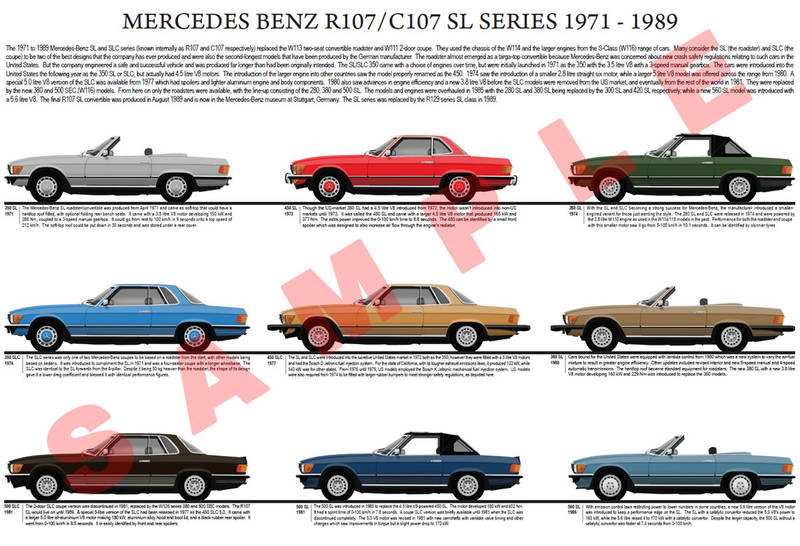 Mercedes Benz R107 C107 SL SLC series model chart poster