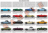 MG A B C GT V8 & RV8 evolution chart poster British Twin Cam