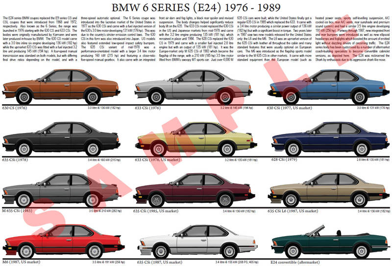 BMW E24 6 Series 1976 - 1989 model chart poster