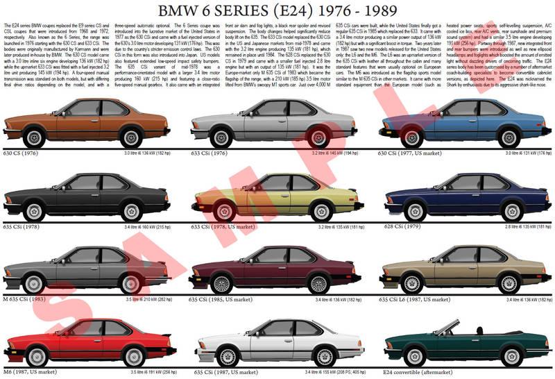 BMW E24 6 Series 1976 - 1989 car evolution poster