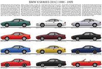 BMW 8 series E31 car evolution poster