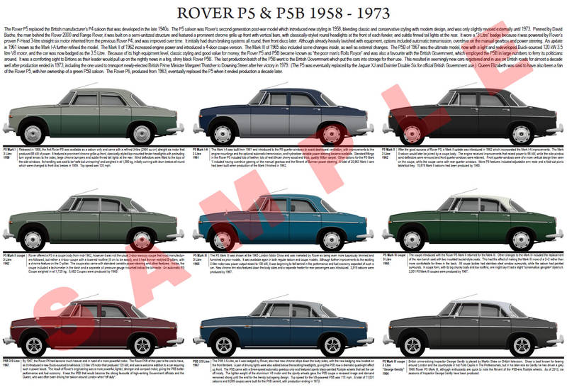 Rover P5 model chart
