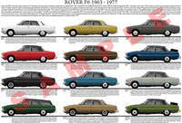 Rover P6 model chart poster