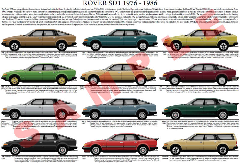 Rover SD1 model chart
