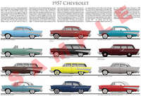 1957 Chevrolet model year car poster