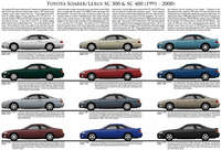 Toyota Mark 3 Soarer and Lexus SC300/SC400 model chart poste