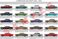 Chrysler Valiant evolution chart 1962-1981 RV1 - CM series p