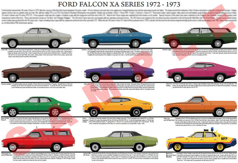 Ford XA Falcon car model chart poster print 1972 - 1973