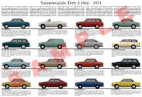 Volkswagen (VW) Type 3 model chart poster