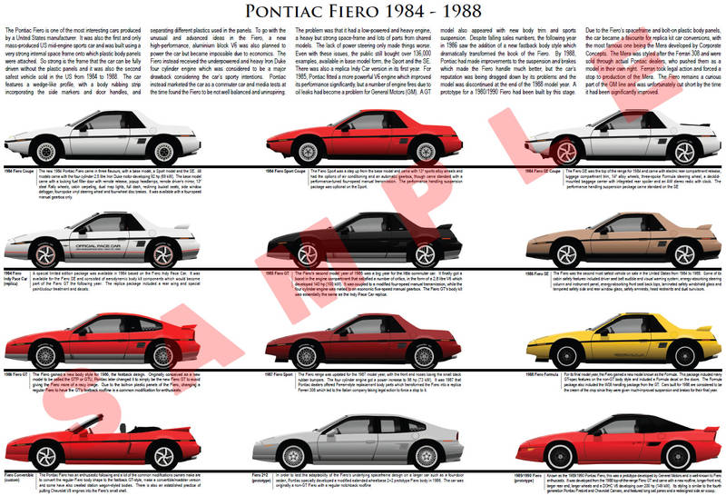 Pontiac Fiero model chart