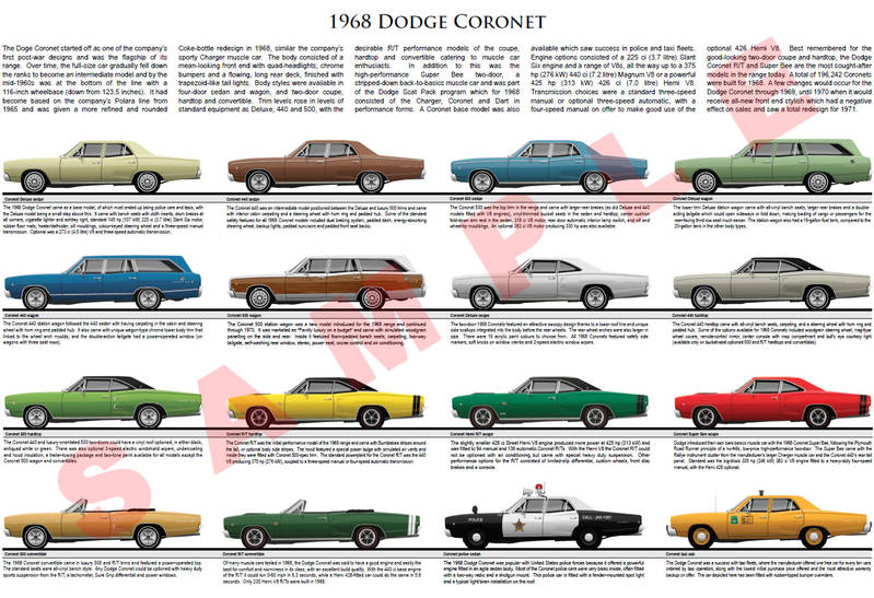 1968 Dodge Coronet model chart poster Deluxe 440 500 R/T Super Bee police taxi