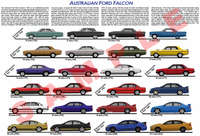 Ford Falcon historical model chart 1960 - 2016 poster