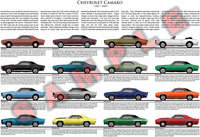 Chevrolet Camaro first generation model chart poster