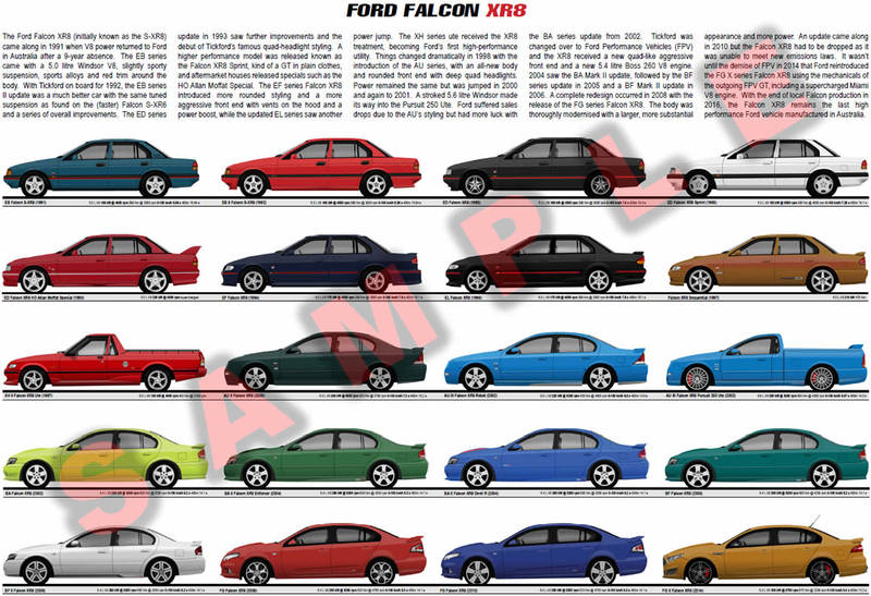 Fg Falcon Colours - Auto cars