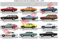 Ford XC Falcon car model chart poster print 1976 - 1979