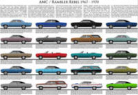 AMC Rambler Rebel car poster 1967 1968 1969 1970 Machine