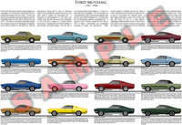 Ford Mustang 1967 to 1968 model chart poster GT HCS Shelby G