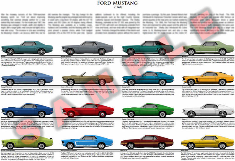 ford mustang gt 500 1969 car autos gallery. Black Bedroom Furniture Sets. Home Design Ideas