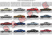 Ford Thunderbird 1983 to 1988 model chart poster Turbo Coupe