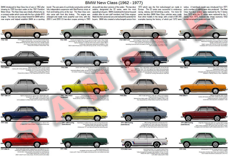 BMW New Class model chart poster 2002 1802 1602 Turbo TI TII TI/SA Baur Touring