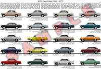 BMW New Class car poster 2002 1802 1602 Turbo TI TII