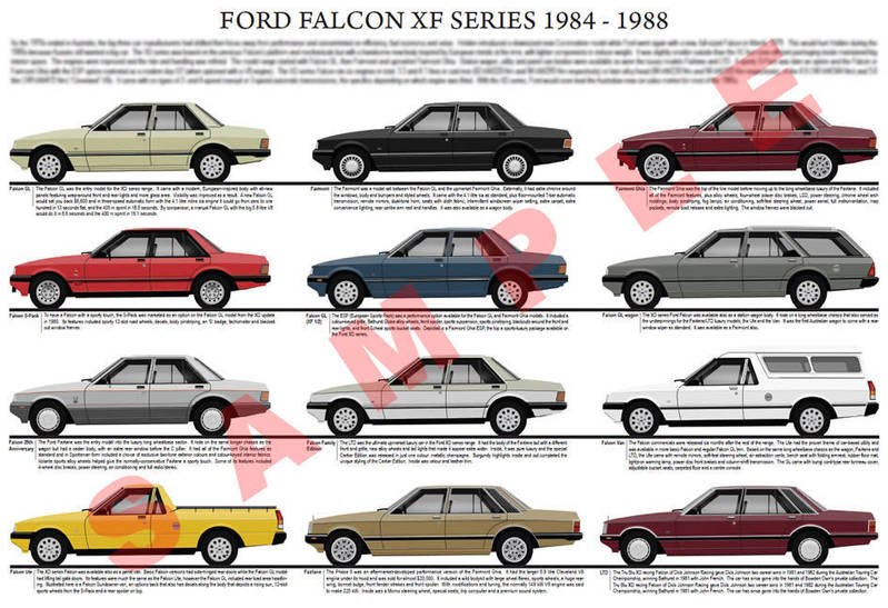 Ford XF series car model chart 1984 - 1988