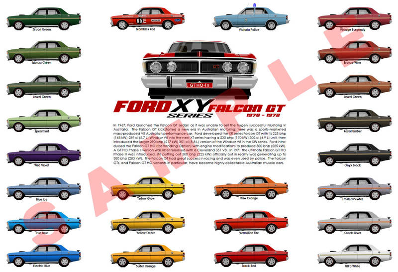 Customised Ford XY Falcon GT / GT HO Phase III Superoo poster