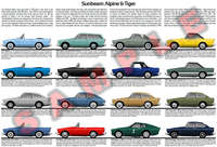 Sunbeam Alpine & Tiger evolution poster chart