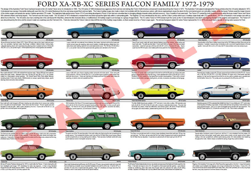 Ford XA XB XC Falcon family model chart