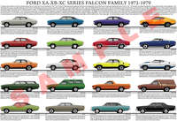 Ford XA XB XC Falcon family model chart poster