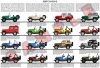 Jeep CJ-5 evolution chart Willys DJ-5 Tuxedo Park Golden Haw