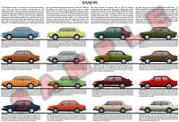 Saab 99 evolution poster E EMS Turbo L LX Combi Coupe Wagon