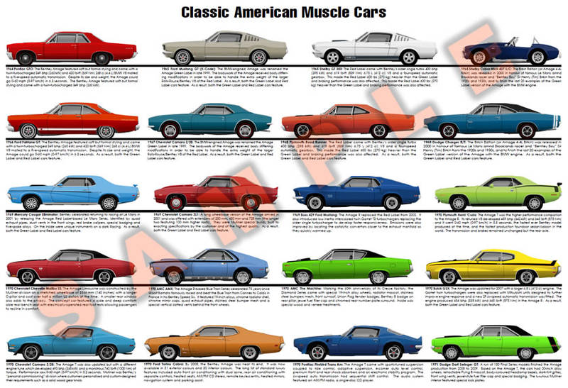 Classic Muscle Cars poster