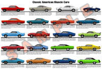 American Classic Muscle Cars poster