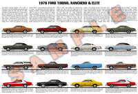 1976 Ford Gran Torino Brougham model year poster chart Ranch