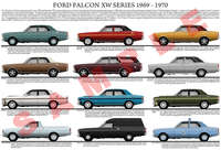 Ford XW Falcon car model chart poster print 1969 - 1970