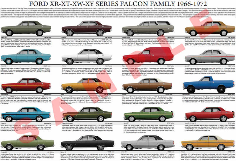 Ford XR, XT, XW, XY Falcon family model chart