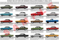 Ford XR, XT, XW, XY Falcon family model chart poster