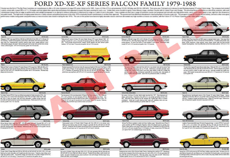 Ford XD XE XF Falcon family model chart