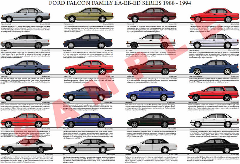Ford Falcon EA EB ED series family model chart 1988 - 1994