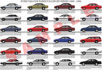 Ford Falcon EA EB ED series family model chart 1988 - 1994 p