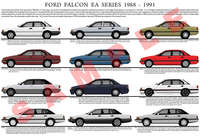 Ford EA series Falcon model chart 1988 - 1991 poster